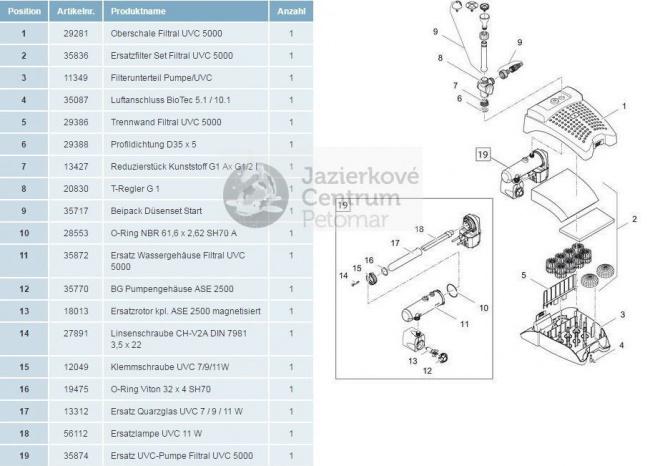 Oase Filtral UVC 5000 (čerpadlo, filter, UVC v jednom)