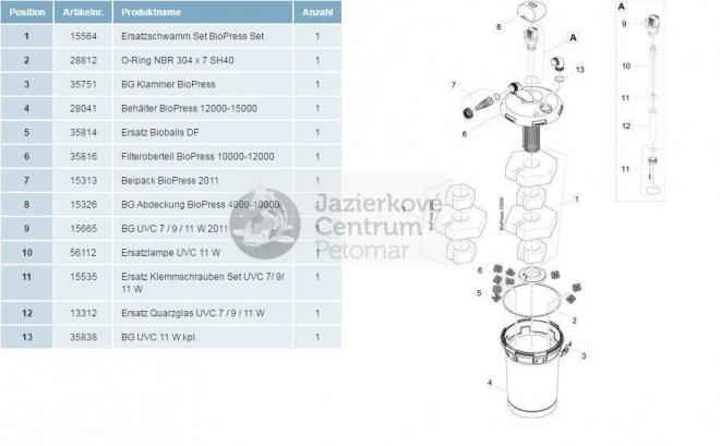 Oase BioPress Set 10000 + BKF 1kg ZDARMA
