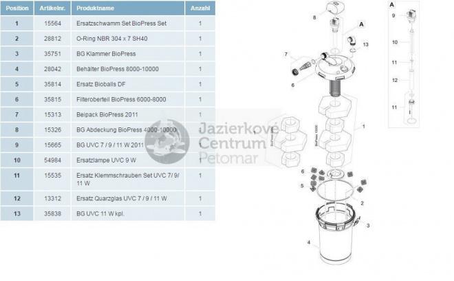 Oase BioPress Set 6000 + BKF 1kg ZDARMA