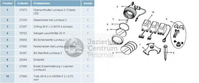 Oase Lunaqua 3 - Set 2