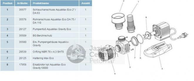 Oase Aquamax Gravity ECO 10000 Pro