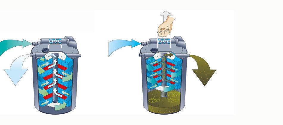 tlakovy filter