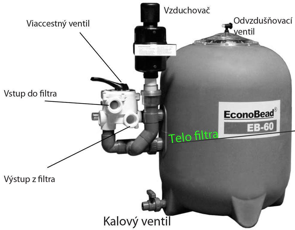 Popis perličkového filtra