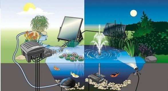 solarna energia v jazierku
